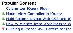 Sample Popular Content